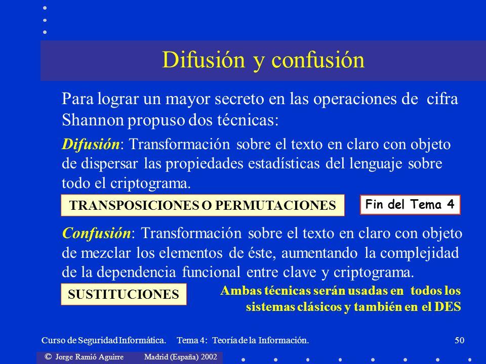 © Jorge Ramió Aguirre Madrid (España) 2002 Curso de Seguridad Informática. Tema 4: Teoría de la Información.50 Para lograr un mayor secreto en las ope