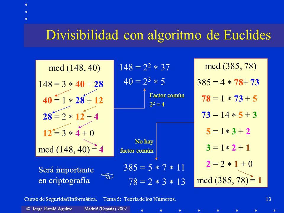 © Jorge Ramió Aguirre Madrid (España) 2002 Curso de Seguridad Informática. Tema 5: Teoría de los Números.13 mcd (148, 40) 148 = 3 40 + 28 40 = 1 28 +