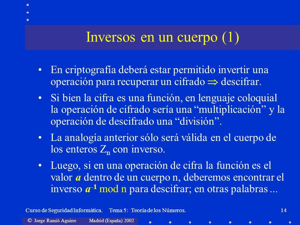 © Jorge Ramió Aguirre Madrid (España) 2002 Curso de Seguridad Informática. Tema 5: Teoría de los Números.14 En criptografía deberá estar permitido inv