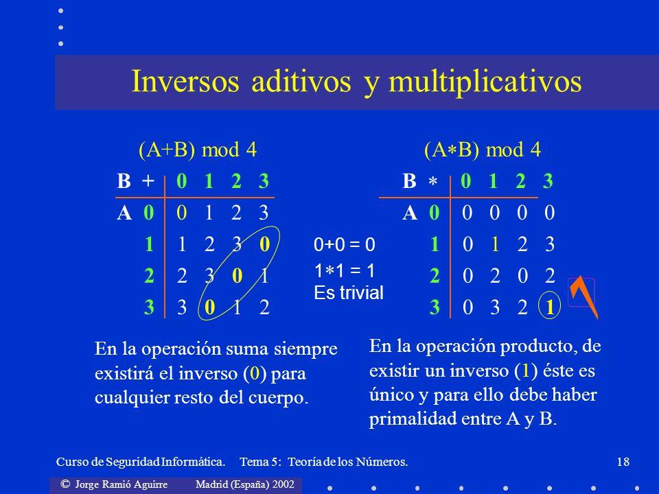 © Jorge Ramió Aguirre Madrid (España) 2002 Curso de Seguridad Informática. Tema 5: Teoría de los Números.18 (A+B) mod 4 (A B) mod 4 B + 0 1 2 3 B 0 1