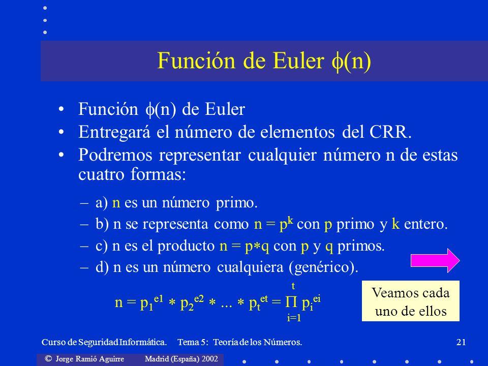 © Jorge Ramió Aguirre Madrid (España) 2002 Curso de Seguridad Informática. Tema 5: Teoría de los Números.21 Función (n) de Euler Entregará el número d