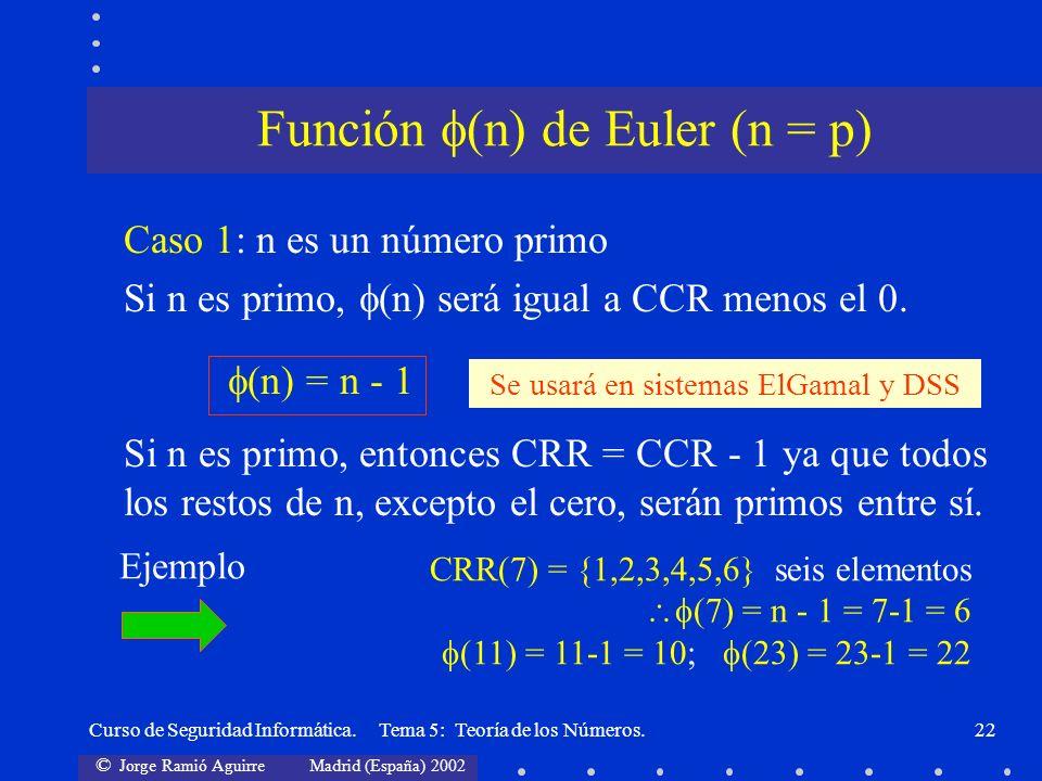 © Jorge Ramió Aguirre Madrid (España) 2002 Curso de Seguridad Informática. Tema 5: Teoría de los Números.22 Caso 1: n es un número primo Si n es primo