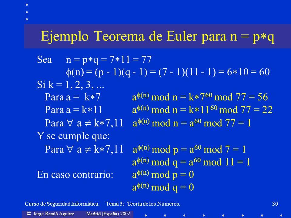 © Jorge Ramió Aguirre Madrid (España) 2002 Curso de Seguridad Informática. Tema 5: Teoría de los Números.30 Sean = p q = 7 11 = 77 (n) = (p - 1)(q - 1