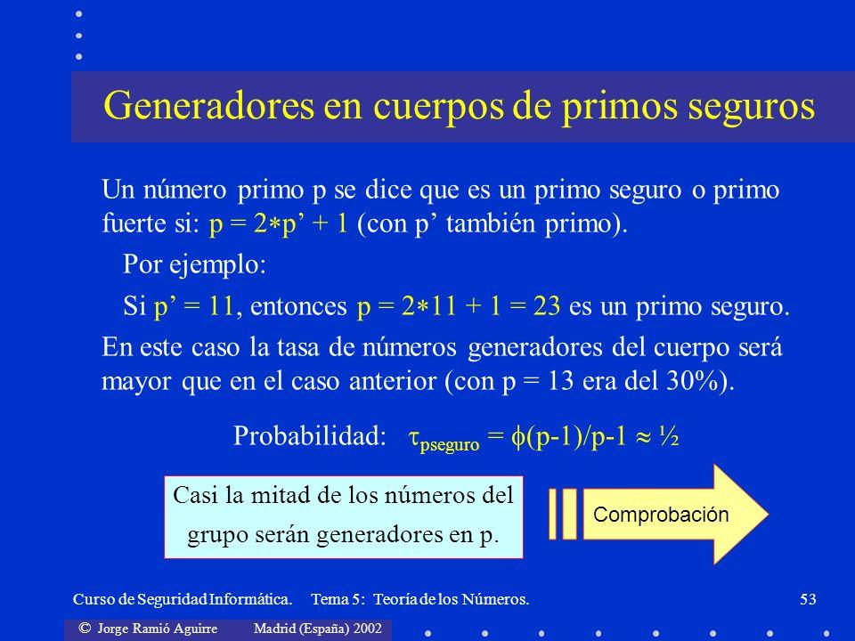© Jorge Ramió Aguirre Madrid (España) 2002 Curso de Seguridad Informática. Tema 5: Teoría de los Números.53 Un número primo p se dice que es un primo