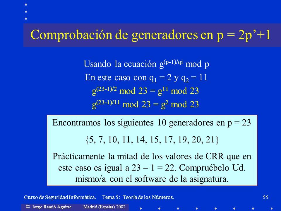 © Jorge Ramió Aguirre Madrid (España) 2002 Curso de Seguridad Informática. Tema 5: Teoría de los Números.55 Usando la ecuación g (p-1)/qi mod p En est