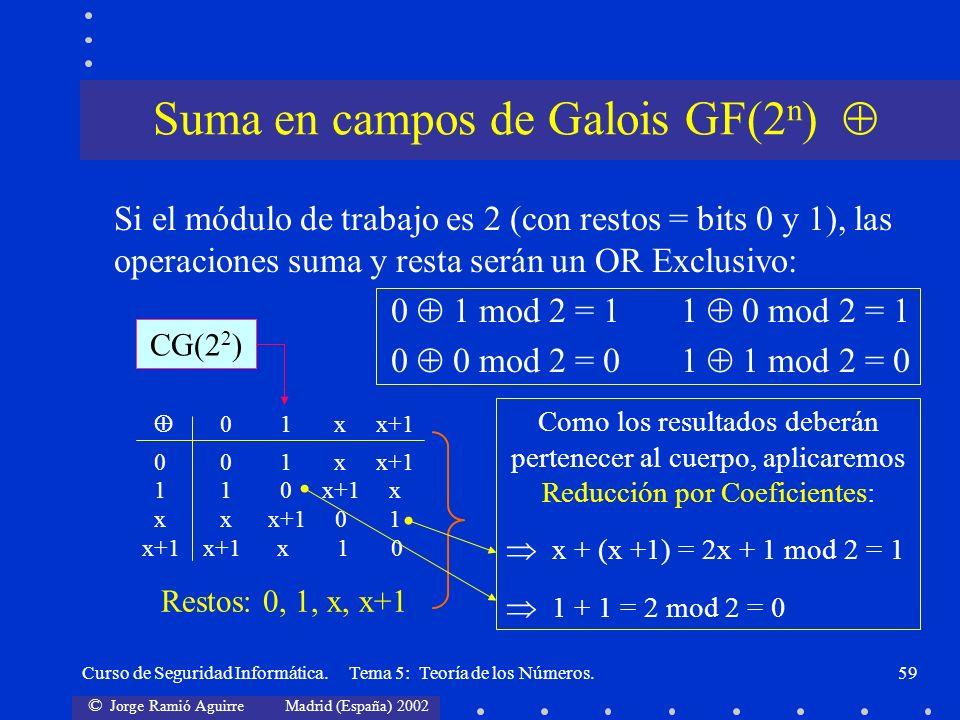 © Jorge Ramió Aguirre Madrid (España) 2002 Curso de Seguridad Informática. Tema 5: Teoría de los Números.59 Si el módulo de trabajo es 2 (con restos =