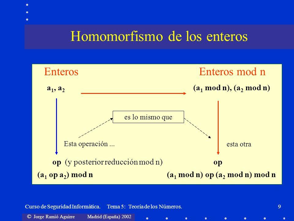 © Jorge Ramió Aguirre Madrid (España) 2002 Curso de Seguridad Informática. Tema 5: Teoría de los Números.9 Enteros Enteros mod n a 1, a 2 (a 1 mod n),