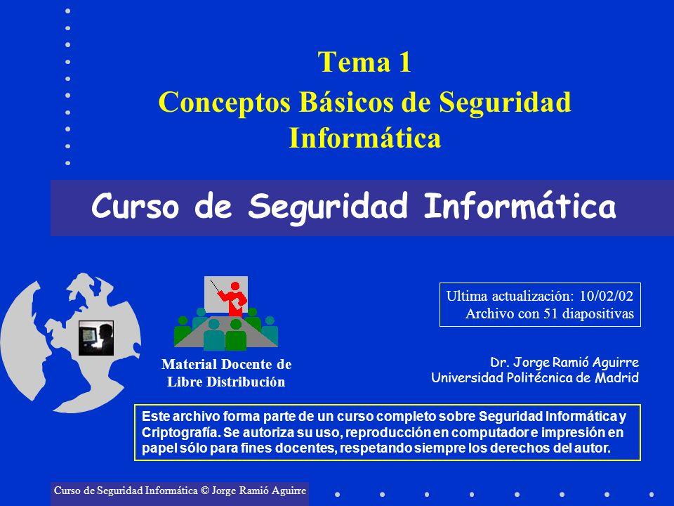 Tema 1 Conceptos Básicos de Seguridad Informática Curso de Seguridad Informática Material Docente de Libre Distribución Curso de Seguridad Informática