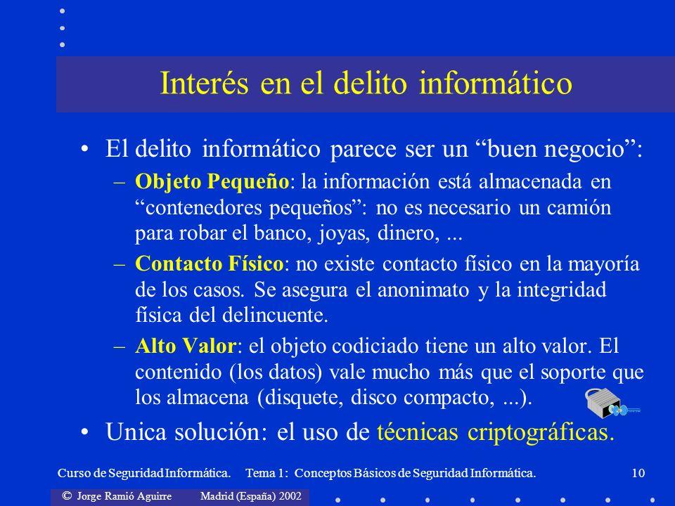 © Jorge Ramió Aguirre Madrid (España) 2002 Curso de Seguridad Informática. Tema 1: Conceptos Básicos de Seguridad Informática.10 El delito informático