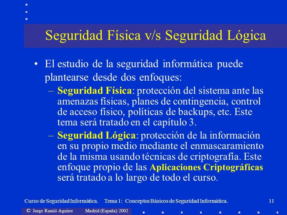 © Jorge Ramió Aguirre Madrid (España) 2002 Curso de Seguridad Informática. Tema 1: Conceptos Básicos de Seguridad Informática.11 El estudio de la segu