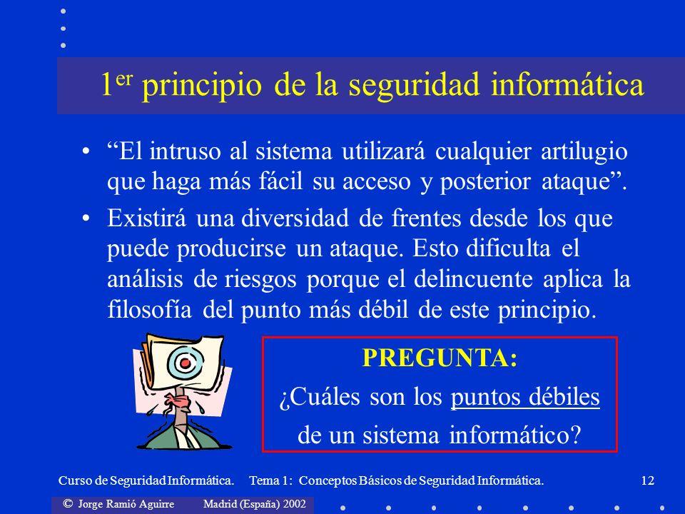 © Jorge Ramió Aguirre Madrid (España) 2002 Curso de Seguridad Informática. Tema 1: Conceptos Básicos de Seguridad Informática.12 El intruso al sistema