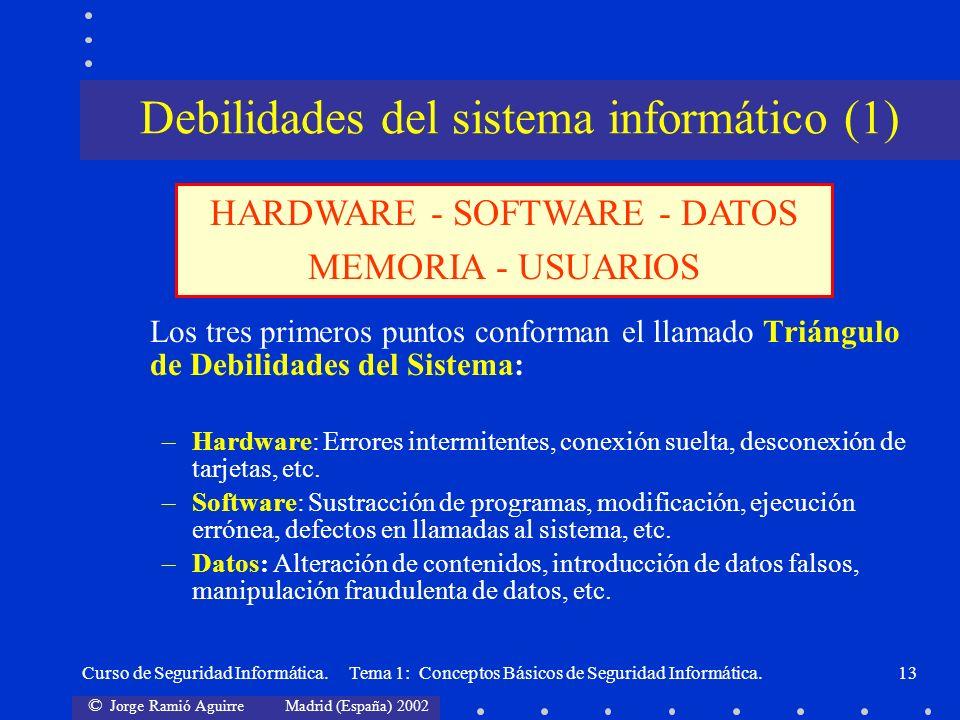 © Jorge Ramió Aguirre Madrid (España) 2002 Curso de Seguridad Informática. Tema 1: Conceptos Básicos de Seguridad Informática.13 Los tres primeros pun