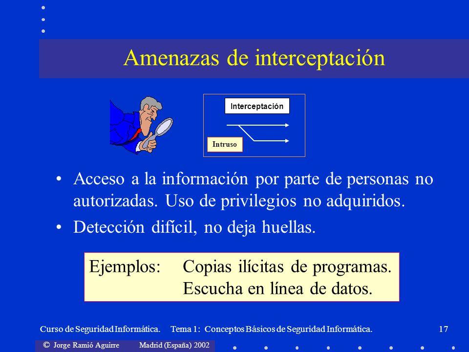 © Jorge Ramió Aguirre Madrid (España) 2002 Curso de Seguridad Informática. Tema 1: Conceptos Básicos de Seguridad Informática.17 Acceso a la informaci