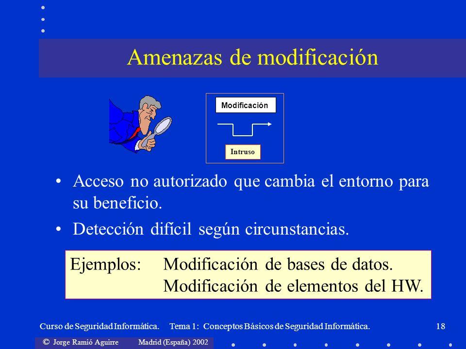 © Jorge Ramió Aguirre Madrid (España) 2002 Curso de Seguridad Informática. Tema 1: Conceptos Básicos de Seguridad Informática.18 Acceso no autorizado