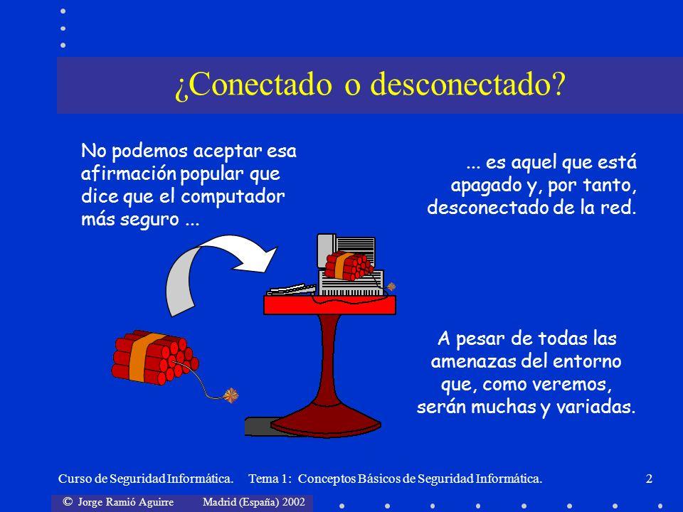 © Jorge Ramió Aguirre Madrid (España) 2002 Curso de Seguridad Informática. Tema 1: Conceptos Básicos de Seguridad Informática.2 No podemos aceptar esa
