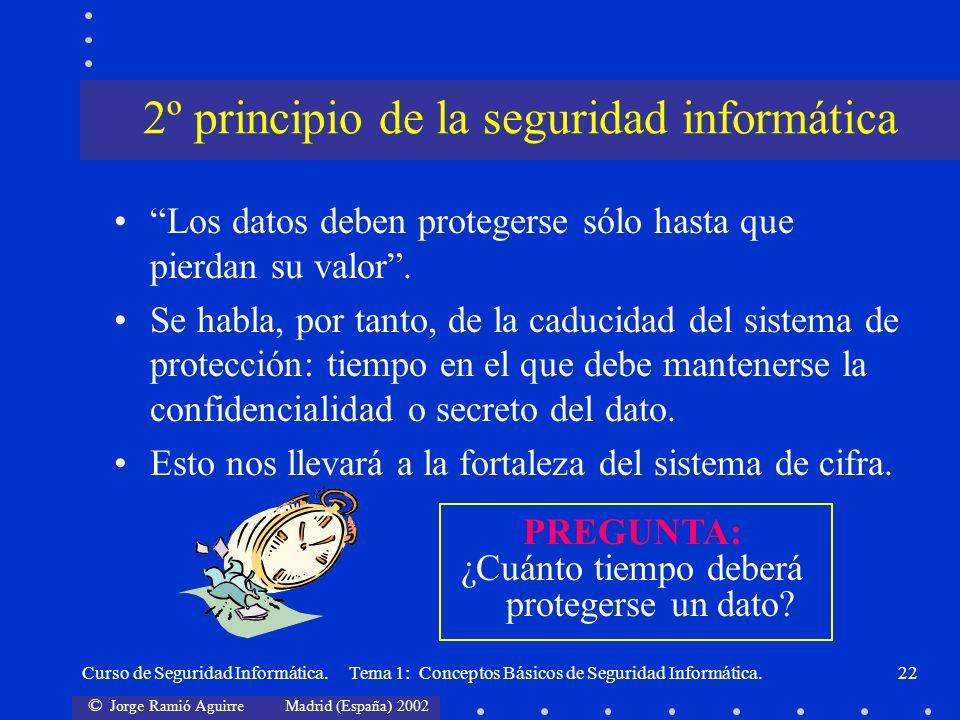© Jorge Ramió Aguirre Madrid (España) 2002 Curso de Seguridad Informática. Tema 1: Conceptos Básicos de Seguridad Informática.22 Los datos deben prote