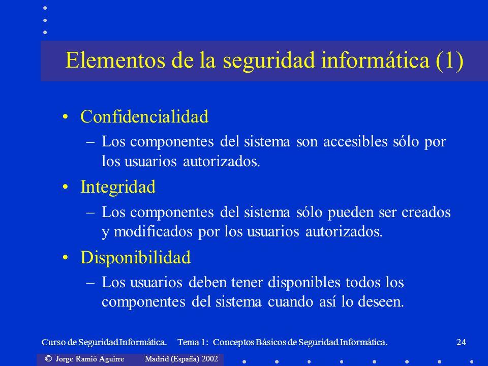 © Jorge Ramió Aguirre Madrid (España) 2002 Curso de Seguridad Informática. Tema 1: Conceptos Básicos de Seguridad Informática.24 Confidencialidad –Los