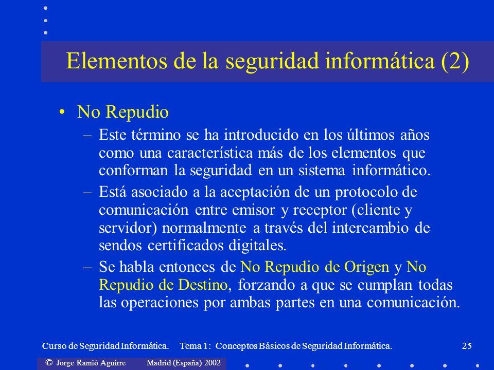 © Jorge Ramió Aguirre Madrid (España) 2002 Curso de Seguridad Informática. Tema 1: Conceptos Básicos de Seguridad Informática.25 No Repudio –Este térm