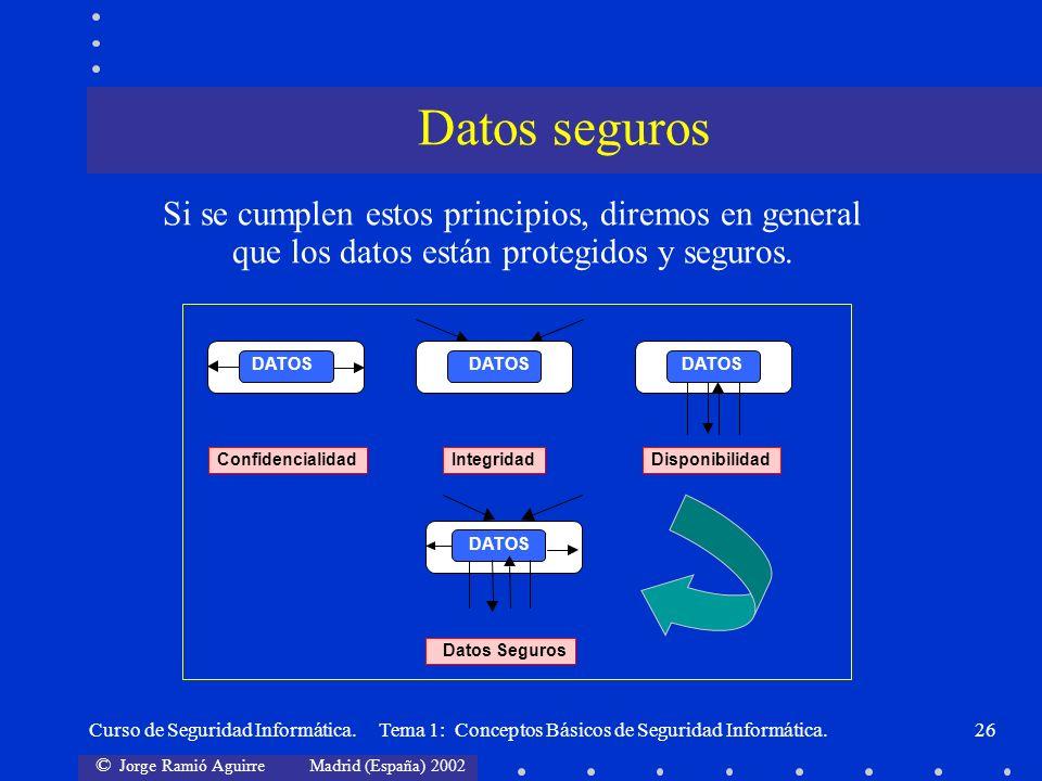 © Jorge Ramió Aguirre Madrid (España) 2002 Curso de Seguridad Informática. Tema 1: Conceptos Básicos de Seguridad Informática.26 ConfidencialidadInteg