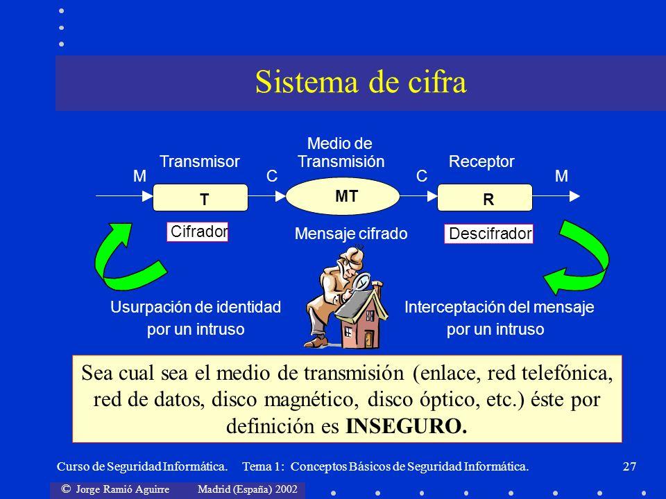 © Jorge Ramió Aguirre Madrid (España) 2002 Curso de Seguridad Informática. Tema 1: Conceptos Básicos de Seguridad Informática.27 Medio de Transmisor T