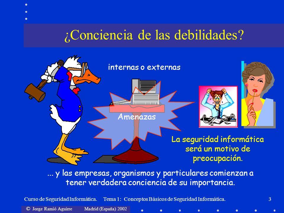 © Jorge Ramió Aguirre Madrid (España) 2002 Curso de Seguridad Informática. Tema 1: Conceptos Básicos de Seguridad Informática.3 Amenazas ¿Conciencia d
