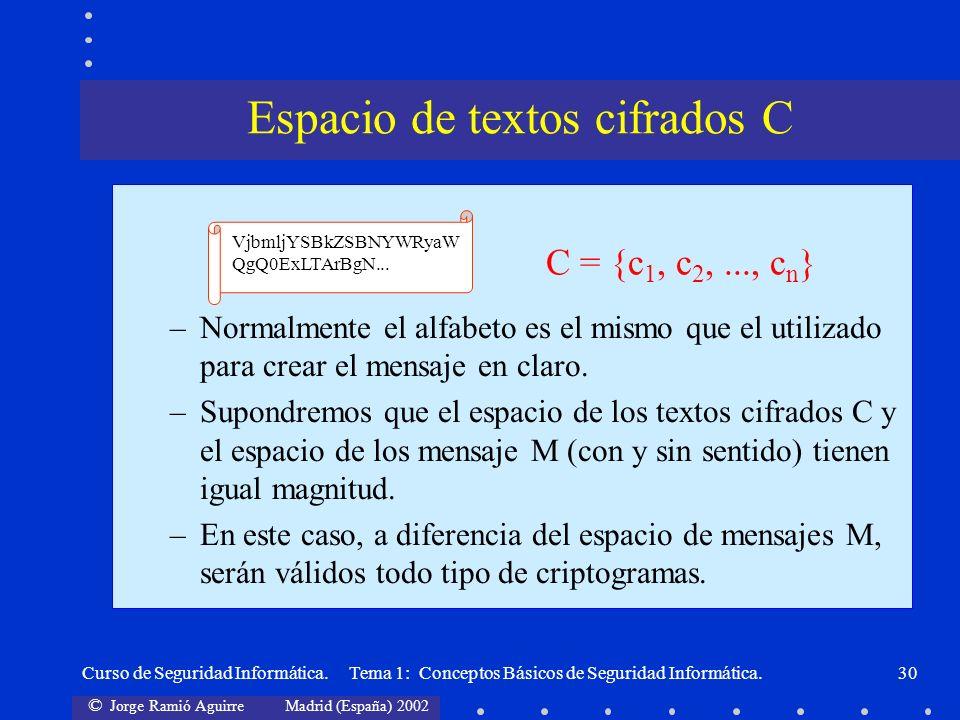 © Jorge Ramió Aguirre Madrid (España) 2002 Curso de Seguridad Informática. Tema 1: Conceptos Básicos de Seguridad Informática.30 –Normalmente el alfab