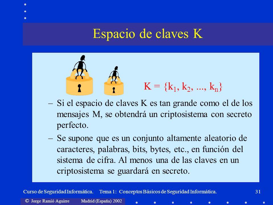 © Jorge Ramió Aguirre Madrid (España) 2002 Curso de Seguridad Informática. Tema 1: Conceptos Básicos de Seguridad Informática.31 –Si el espacio de cla