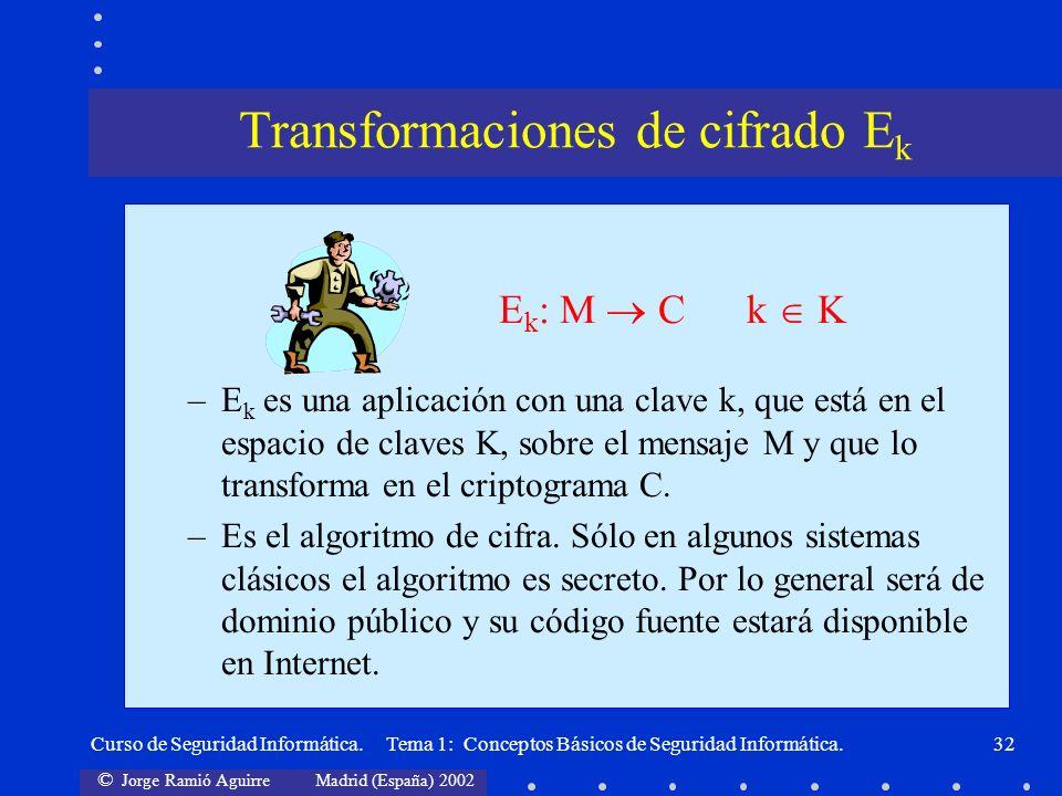 © Jorge Ramió Aguirre Madrid (España) 2002 Curso de Seguridad Informática. Tema 1: Conceptos Básicos de Seguridad Informática.32 –E k es una aplicació