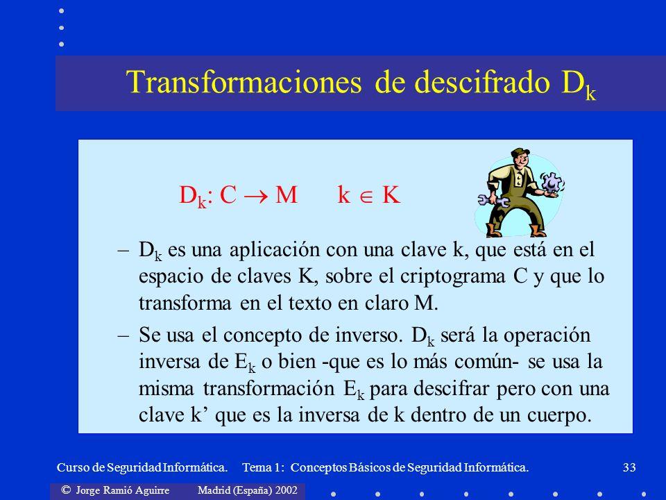 © Jorge Ramió Aguirre Madrid (España) 2002 Curso de Seguridad Informática. Tema 1: Conceptos Básicos de Seguridad Informática.33 –D k es una aplicació