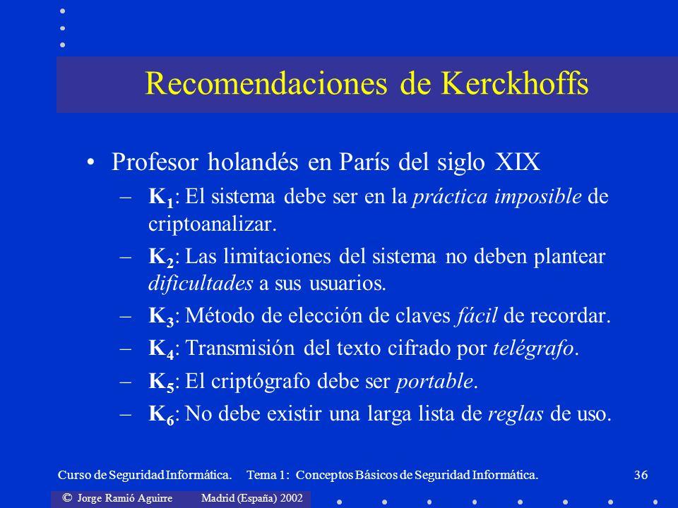 © Jorge Ramió Aguirre Madrid (España) 2002 Curso de Seguridad Informática. Tema 1: Conceptos Básicos de Seguridad Informática.36 Profesor holandés en