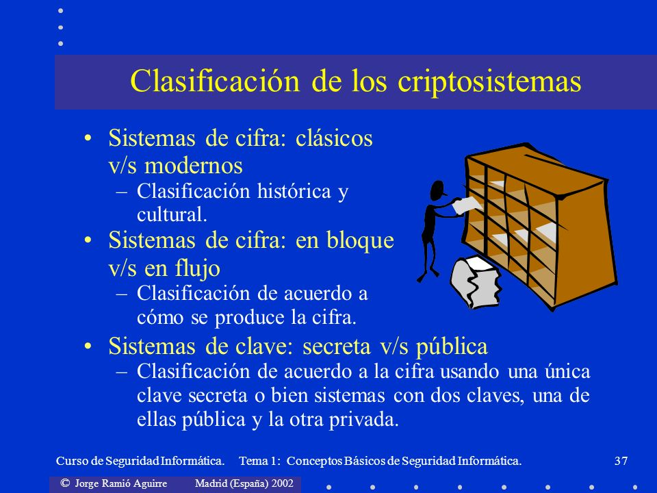 © Jorge Ramió Aguirre Madrid (España) 2002 Curso de Seguridad Informática. Tema 1: Conceptos Básicos de Seguridad Informática.37 Sistemas de cifra: cl