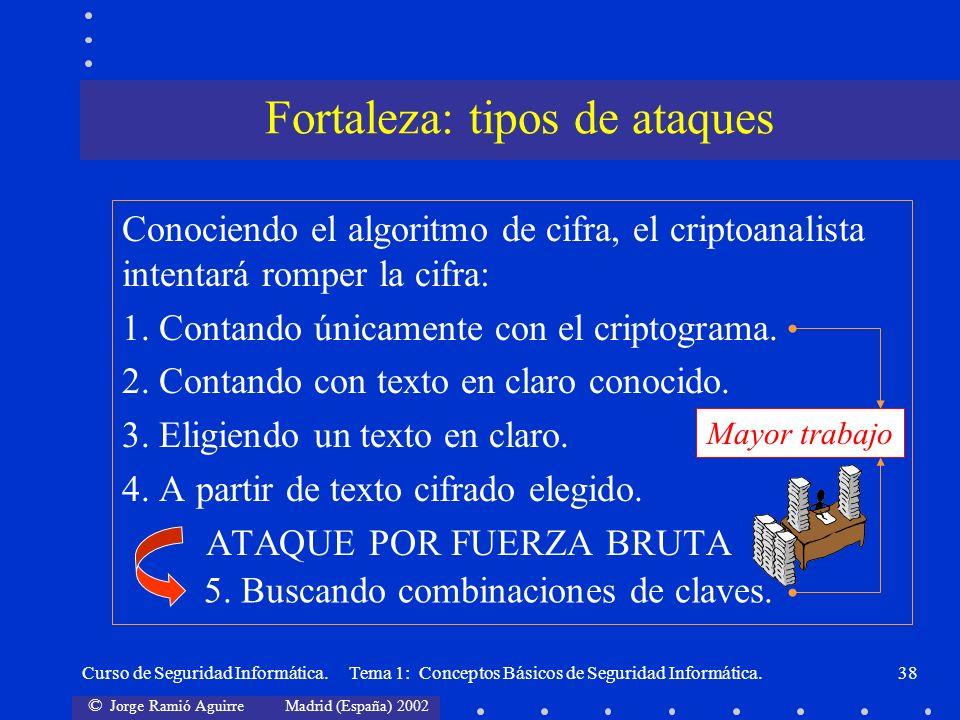 © Jorge Ramió Aguirre Madrid (España) 2002 Curso de Seguridad Informática. Tema 1: Conceptos Básicos de Seguridad Informática.38 Conociendo el algorit