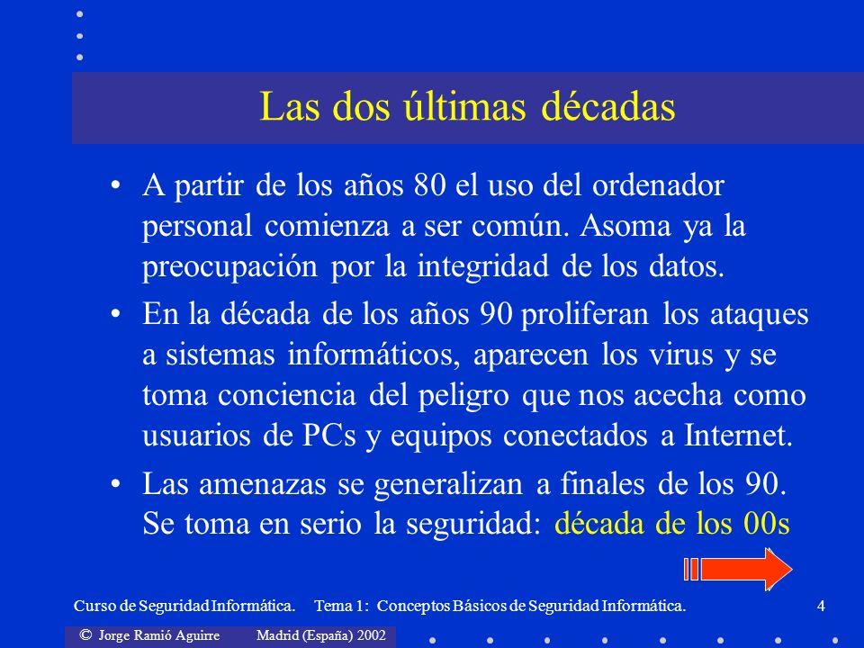 © Jorge Ramió Aguirre Madrid (España) 2002 Curso de Seguridad Informática. Tema 1: Conceptos Básicos de Seguridad Informática.4 A partir de los años 8