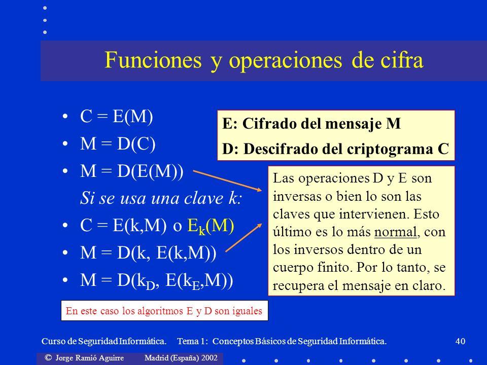 © Jorge Ramió Aguirre Madrid (España) 2002 Curso de Seguridad Informática. Tema 1: Conceptos Básicos de Seguridad Informática.40 C = E(M) M = D(C) M =
