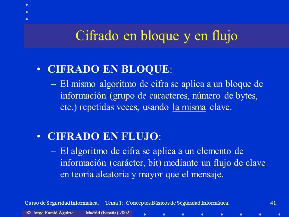 © Jorge Ramió Aguirre Madrid (España) 2002 Curso de Seguridad Informática. Tema 1: Conceptos Básicos de Seguridad Informática.41 CIFRADO EN BLOQUE: –E
