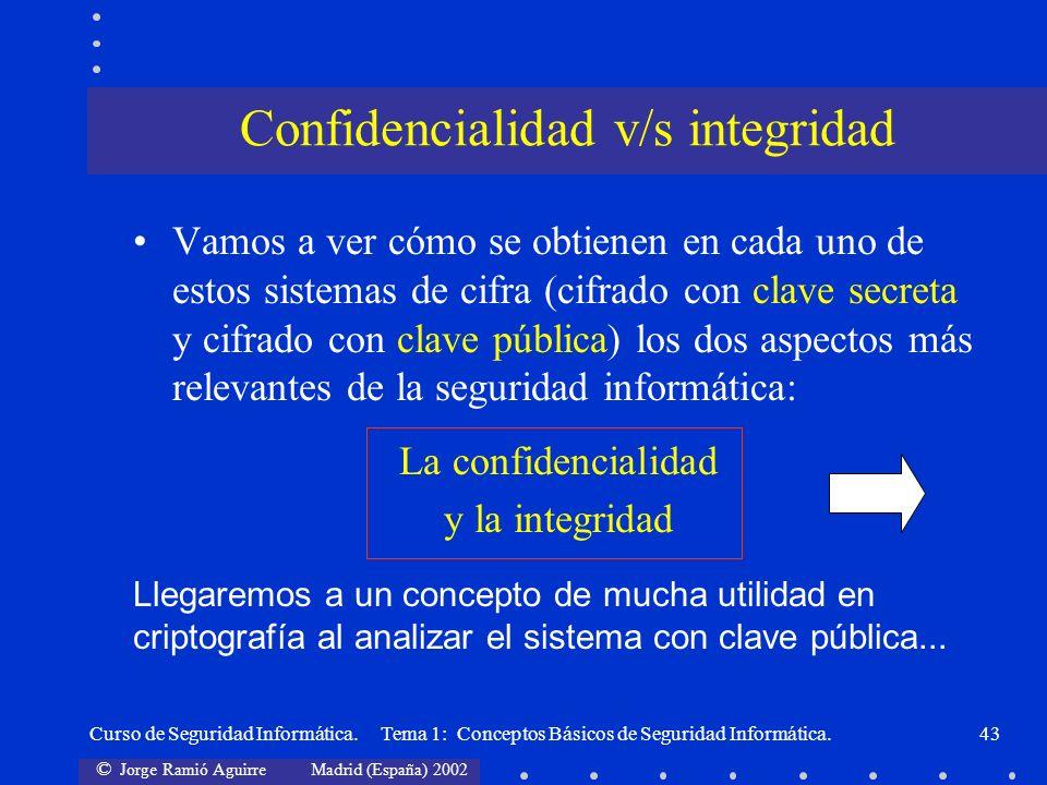 © Jorge Ramió Aguirre Madrid (España) 2002 Curso de Seguridad Informática. Tema 1: Conceptos Básicos de Seguridad Informática.43 Vamos a ver cómo se o
