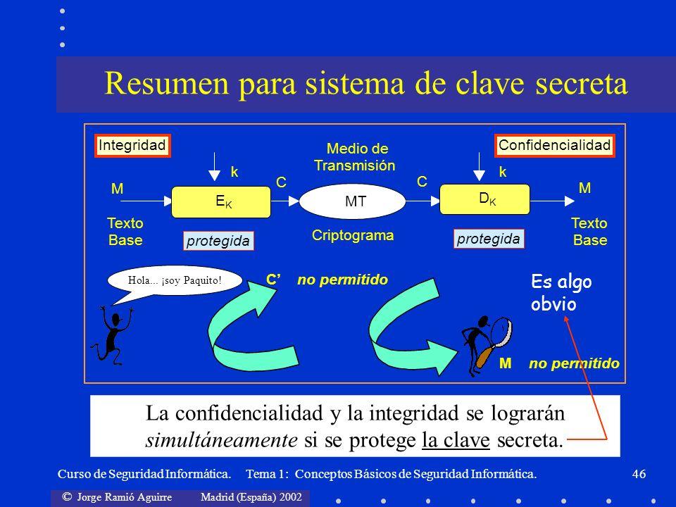 © Jorge Ramió Aguirre Madrid (España) 2002 Curso de Seguridad Informática. Tema 1: Conceptos Básicos de Seguridad Informática.46 protegida Medio de k