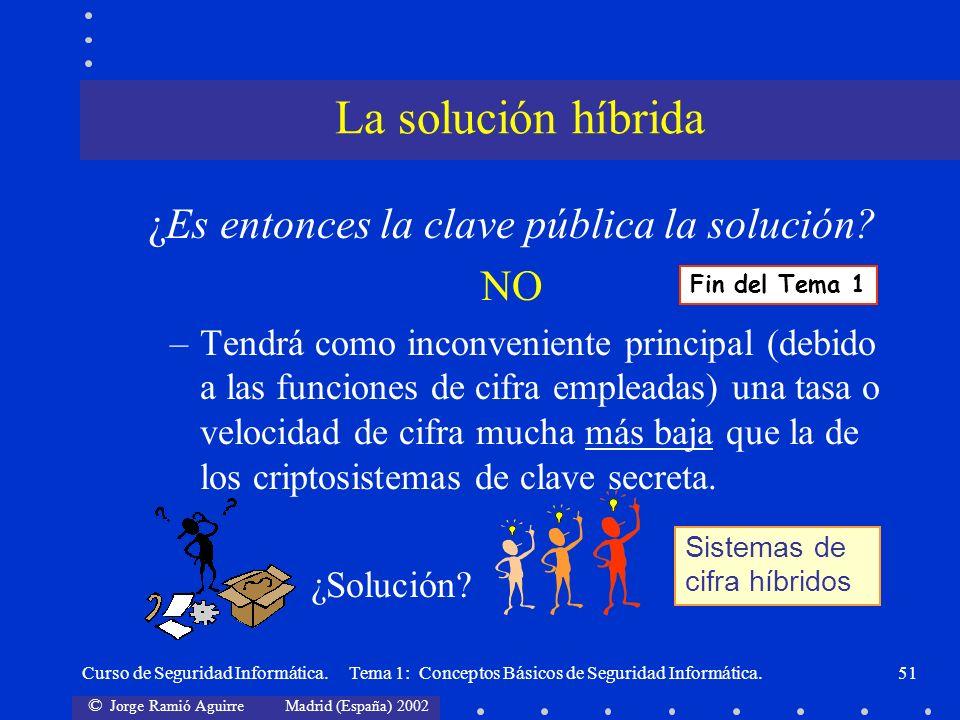 © Jorge Ramió Aguirre Madrid (España) 2002 Curso de Seguridad Informática. Tema 1: Conceptos Básicos de Seguridad Informática.51 ¿Es entonces la clave