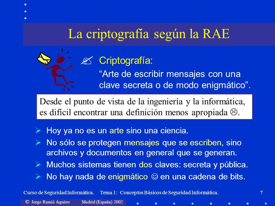 © Jorge Ramió Aguirre Madrid (España) 2002 Curso de Seguridad Informática. Tema 1: Conceptos Básicos de Seguridad Informática.7 Criptografía: Arte de