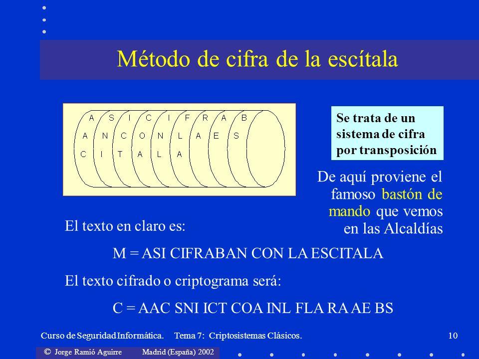 © Jorge Ramió Aguirre Madrid (España) 2002 Curso de Seguridad Informática. Tema 7: Criptosistemas Clásicos.10 El texto en claro es: M = ASI CIFRABAN C
