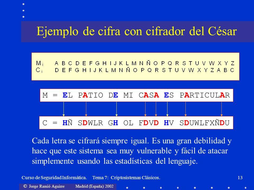 © Jorge Ramió Aguirre Madrid (España) 2002 Curso de Seguridad Informática. Tema 7: Criptosistemas Clásicos.13 M = EL PATIO DE MI CASA ES PARTICULAR C