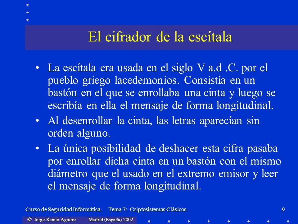 © Jorge Ramió Aguirre Madrid (España) 2002 Curso de Seguridad Informática. Tema 7: Criptosistemas Clásicos.9 La escítala era usada en el siglo V a.d.C