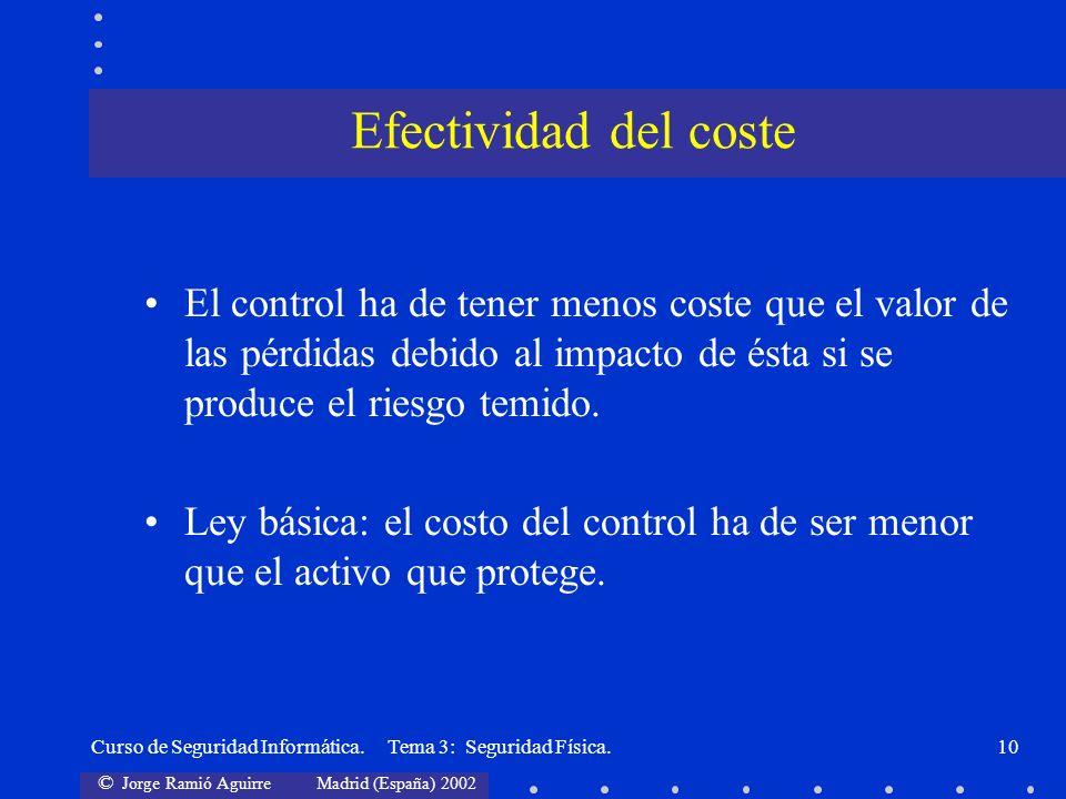 © Jorge Ramió Aguirre Madrid (España) 2002 Curso de Seguridad Informática. Tema 3: Seguridad Física.10 El control ha de tener menos coste que el valor