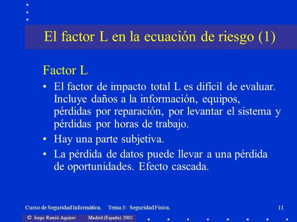 © Jorge Ramió Aguirre Madrid (España) 2002 Curso de Seguridad Informática. Tema 3: Seguridad Física.11 Factor L El factor de impacto total L es difíci
