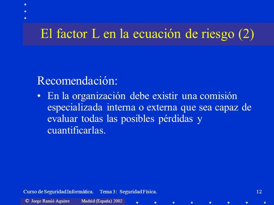 © Jorge Ramió Aguirre Madrid (España) 2002 Curso de Seguridad Informática. Tema 3: Seguridad Física.12 Recomendación: En la organización debe existir