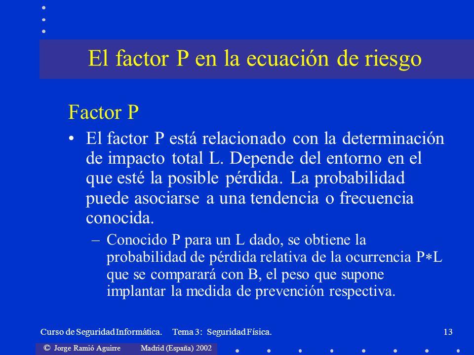 © Jorge Ramió Aguirre Madrid (España) 2002 Curso de Seguridad Informática. Tema 3: Seguridad Física.13 Factor P El factor P está relacionado con la de