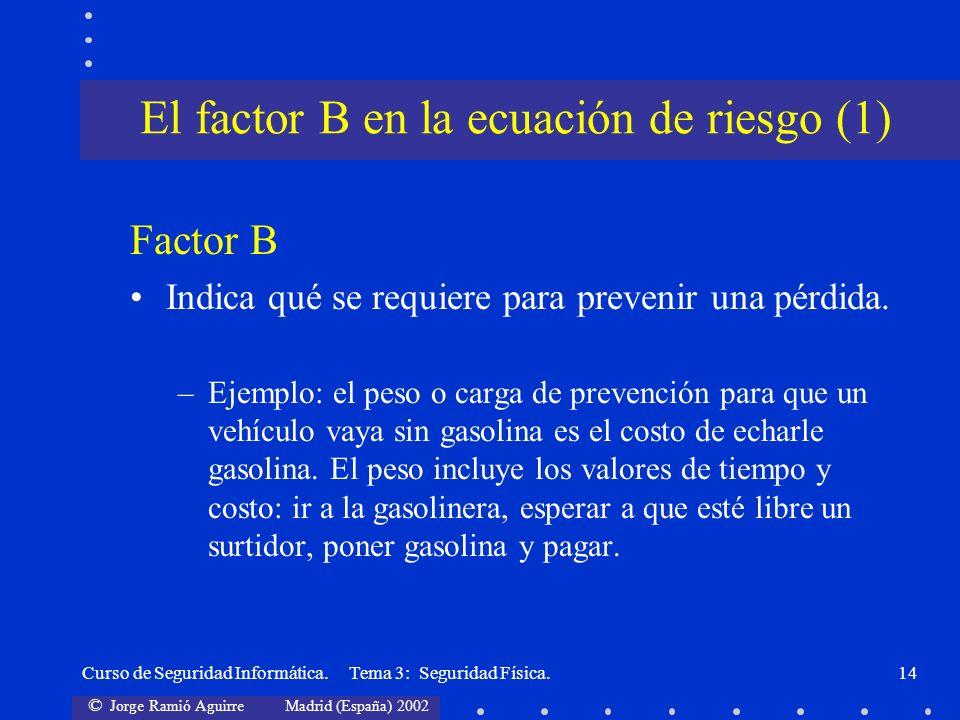 © Jorge Ramió Aguirre Madrid (España) 2002 Curso de Seguridad Informática. Tema 3: Seguridad Física.14 Factor B Indica qué se requiere para prevenir u