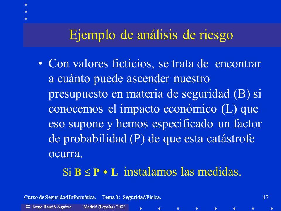 © Jorge Ramió Aguirre Madrid (España) 2002 Curso de Seguridad Informática. Tema 3: Seguridad Física.17 Con valores ficticios, se trata de encontrar a
