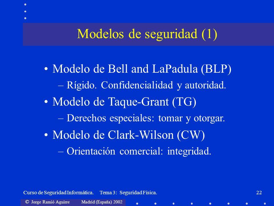 © Jorge Ramió Aguirre Madrid (España) 2002 Curso de Seguridad Informática. Tema 3: Seguridad Física.22 Modelo de Bell and LaPadula (BLP) –Rígido. Conf