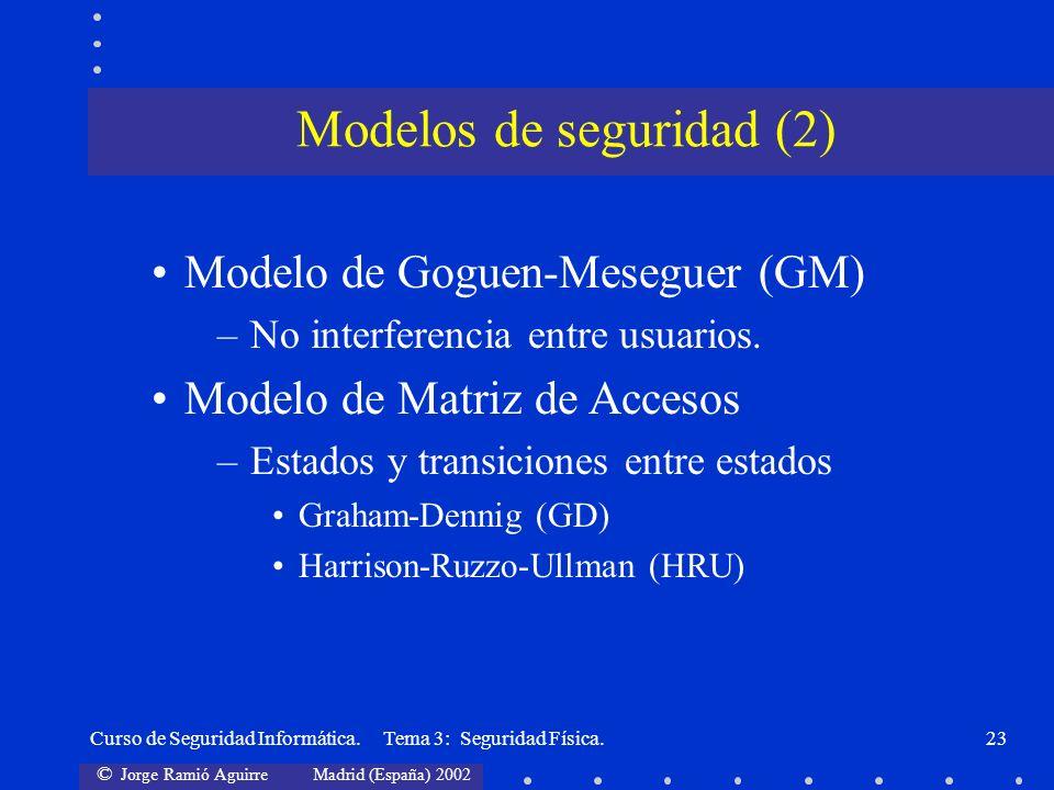 © Jorge Ramió Aguirre Madrid (España) 2002 Curso de Seguridad Informática. Tema 3: Seguridad Física.23 Modelo de Goguen-Meseguer (GM) –No interferenci